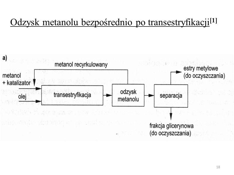 Odzysk metanolu bezpośrednio po transestryfikacji[1]